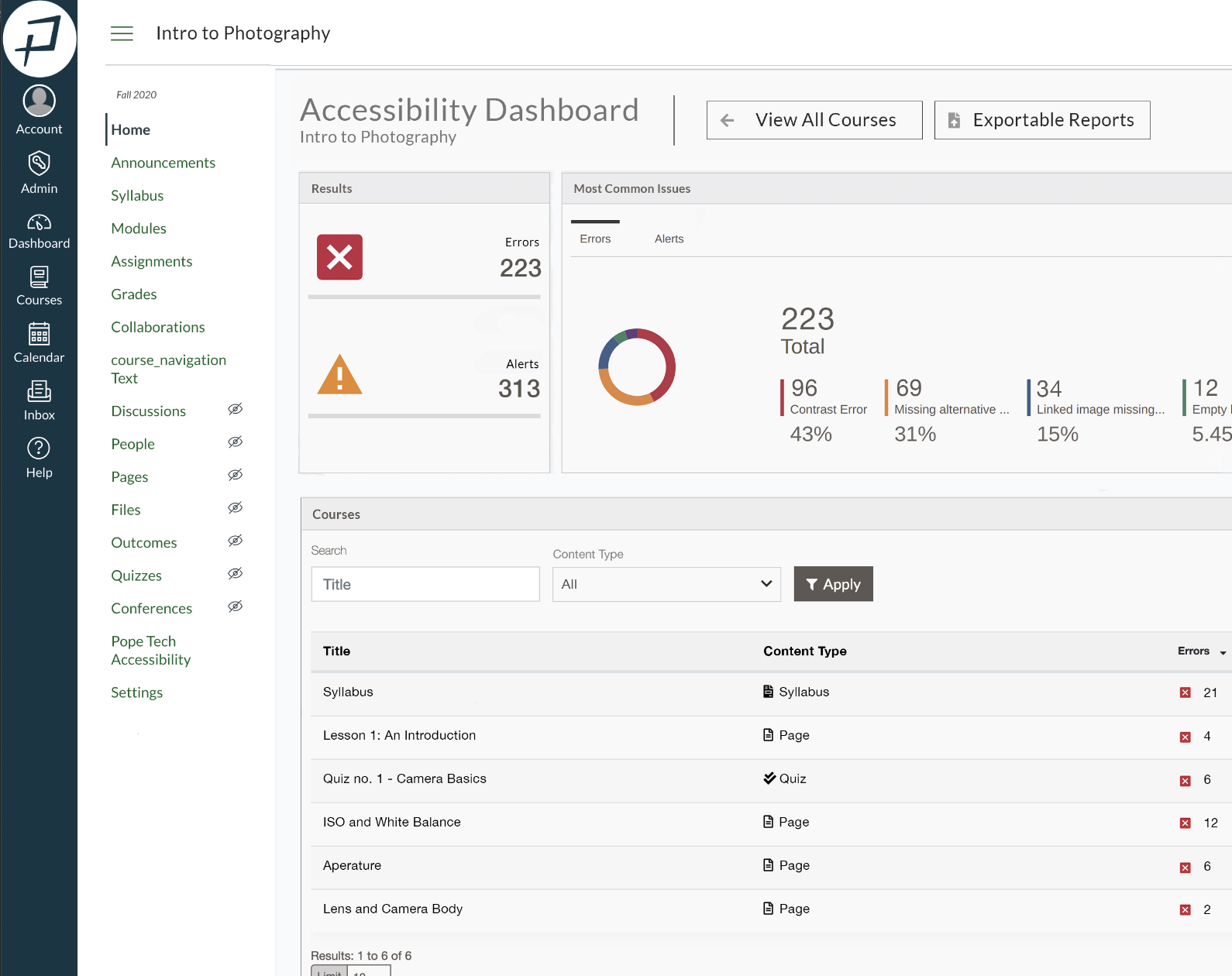 Accessibility dashboards lti in canvas